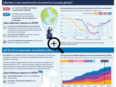 global-economic-outlook-infographic-eses-ene18